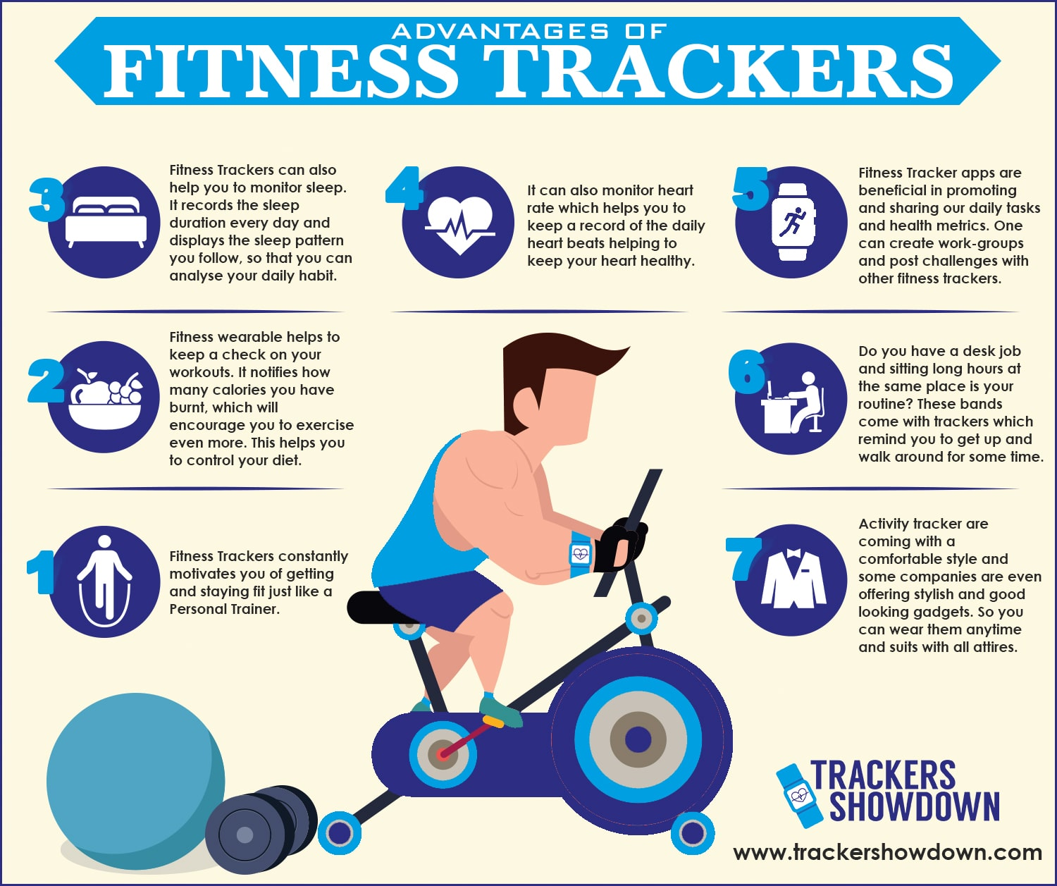Fitness Trackers Infographic