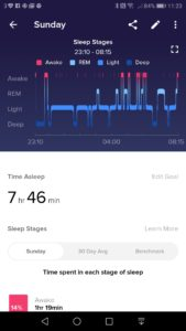 Fitbit Versa sleep tracking functionality can be used to look for signs of sleep apnea